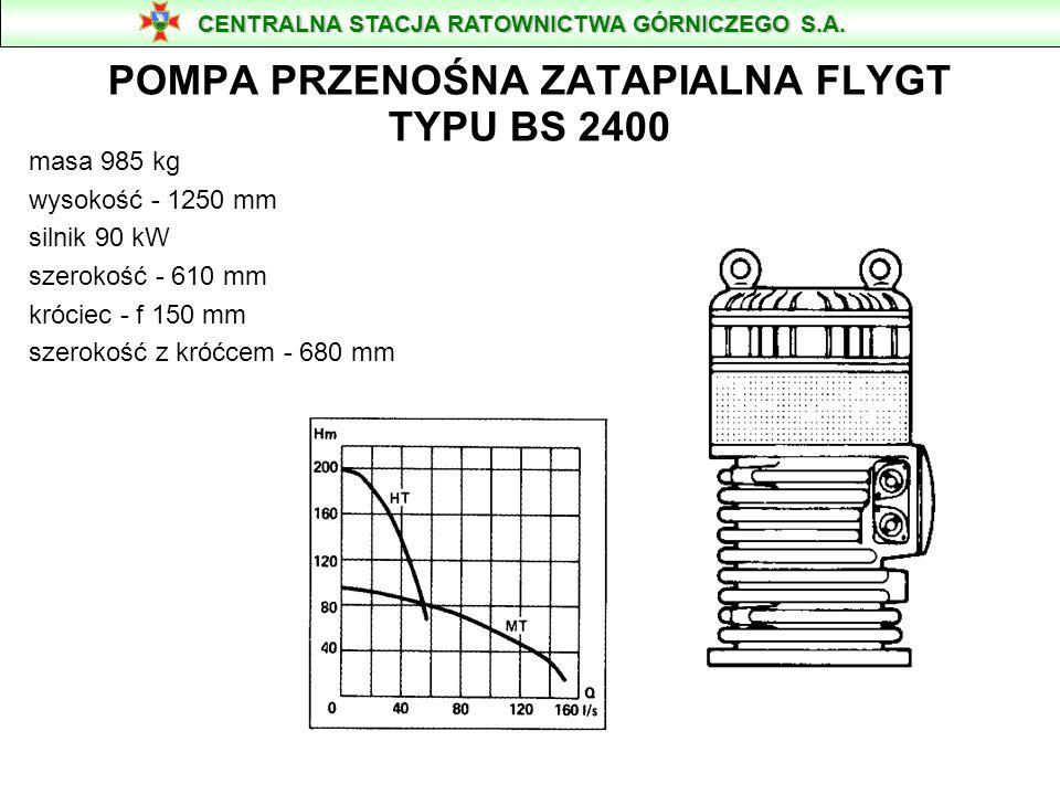 POMPA PRZENOŚNA ZATAPIALNA FLYGT TYPU BS 2400