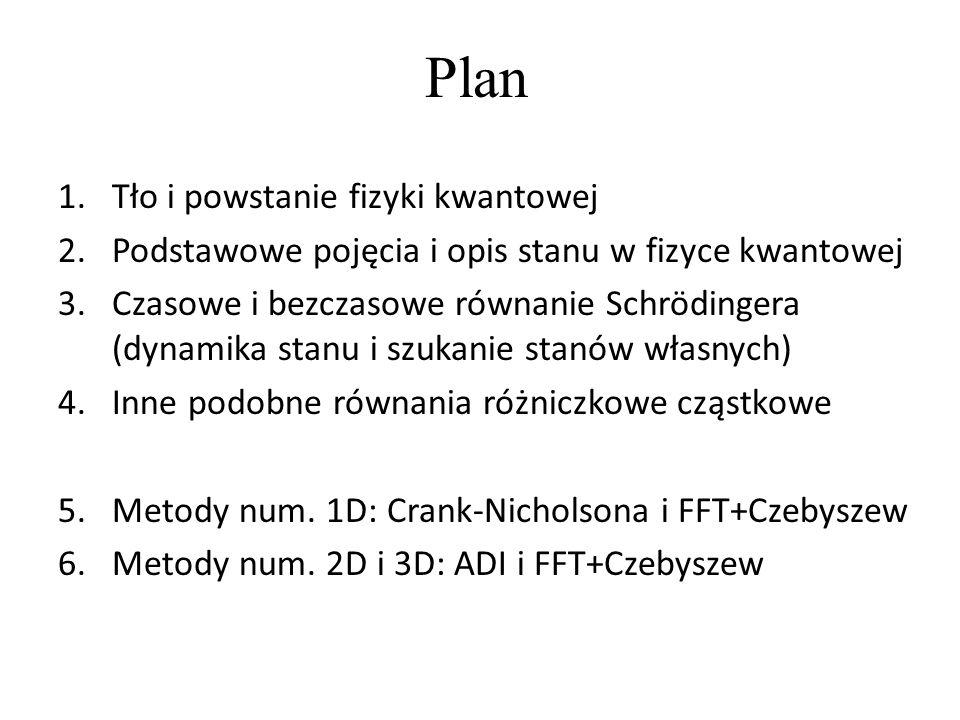 Plan Tło i powstanie fizyki kwantowej