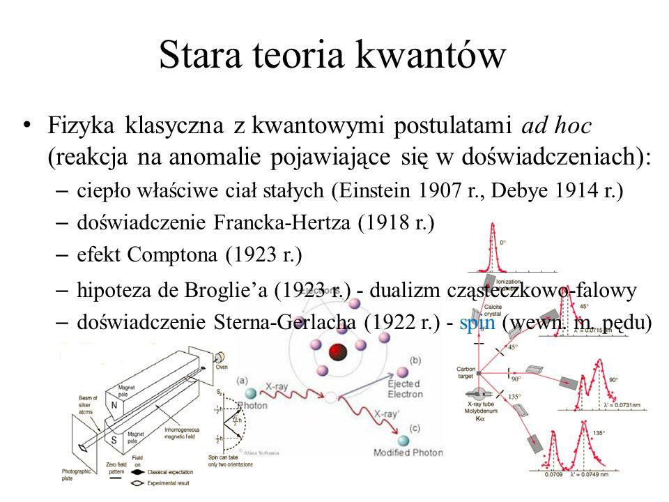 Stara teoria kwantów Fizyka klasyczna z kwantowymi postulatami ad hoc (reakcja na anomalie pojawiające się w doświadczeniach):