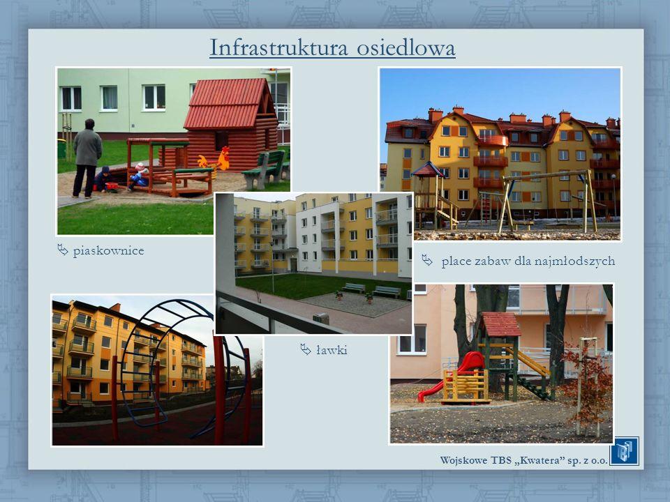 Infrastruktura osiedlowa