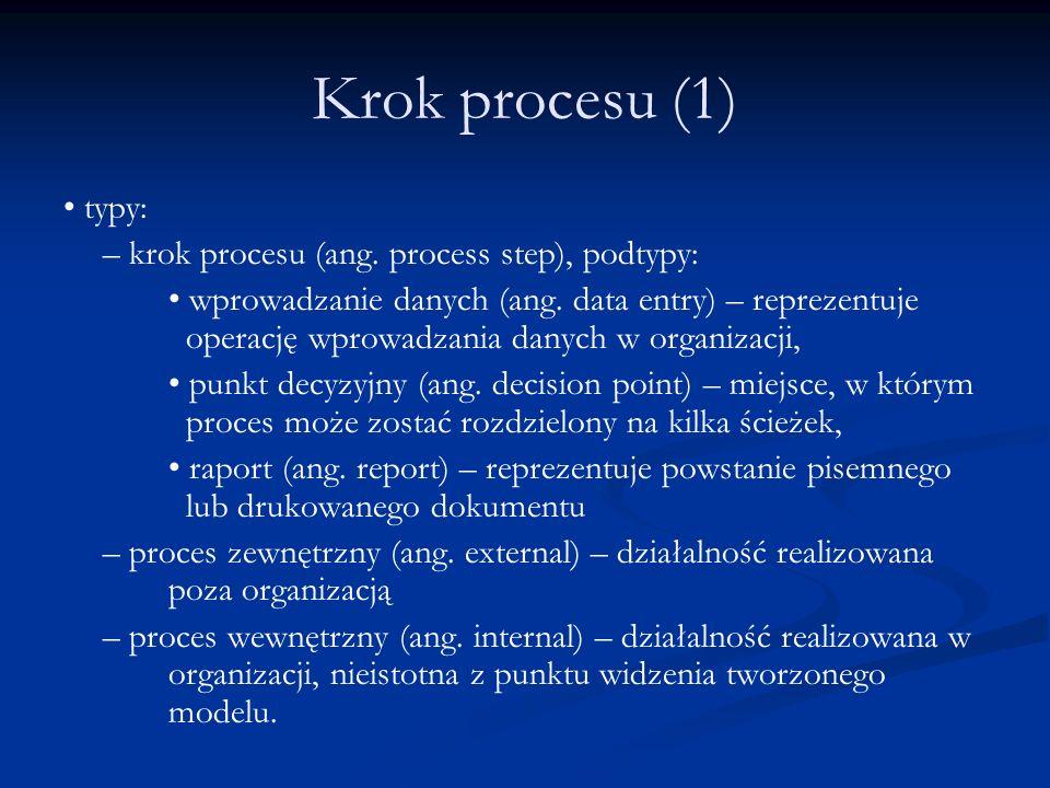 Krok procesu (1) • typy: – krok procesu (ang. process step), podtypy: