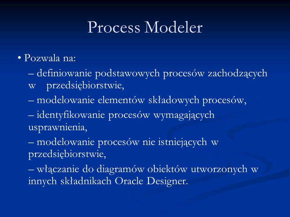 Process Modeler • Pozwala na: