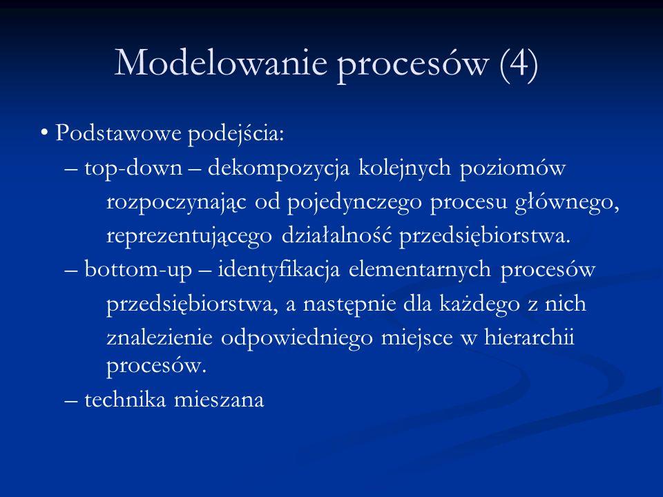 Modelowanie procesów (4)