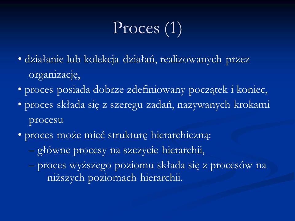 Proces (1) • działanie lub kolekcja działań, realizowanych przez