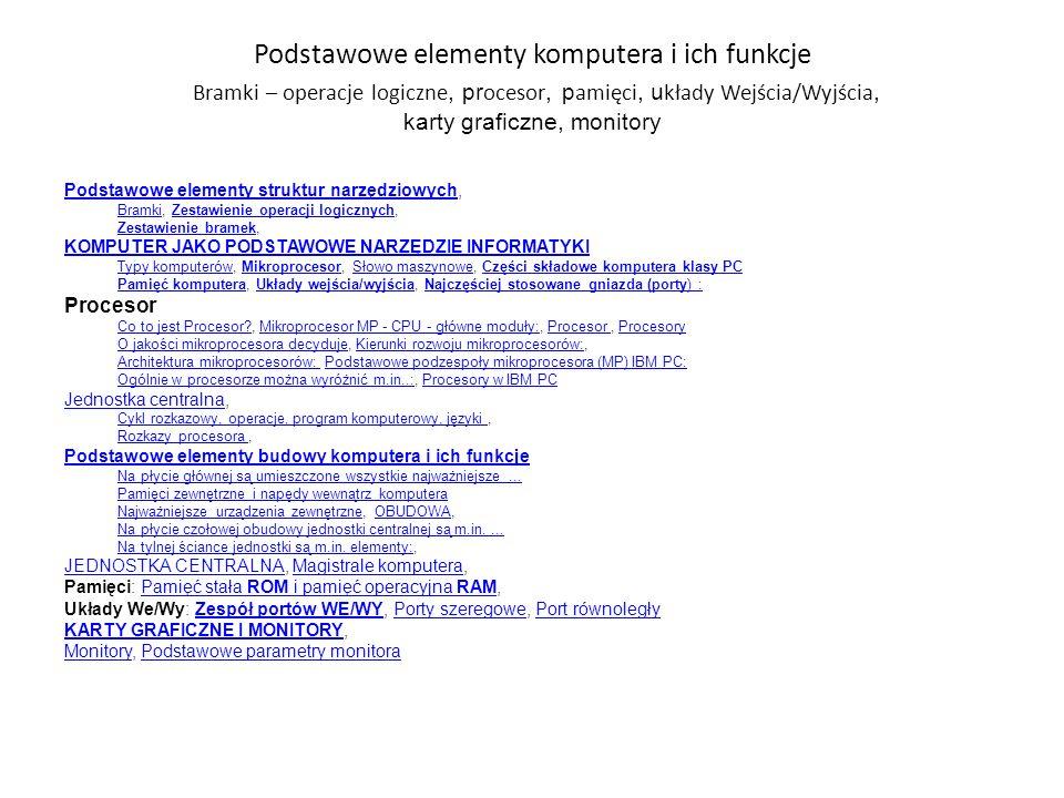 Podstawowe elementy komputera i ich funkcje Bramki – operacje logiczne, procesor, pamięci, układy Wejścia/Wyjścia, karty graficzne, monitory