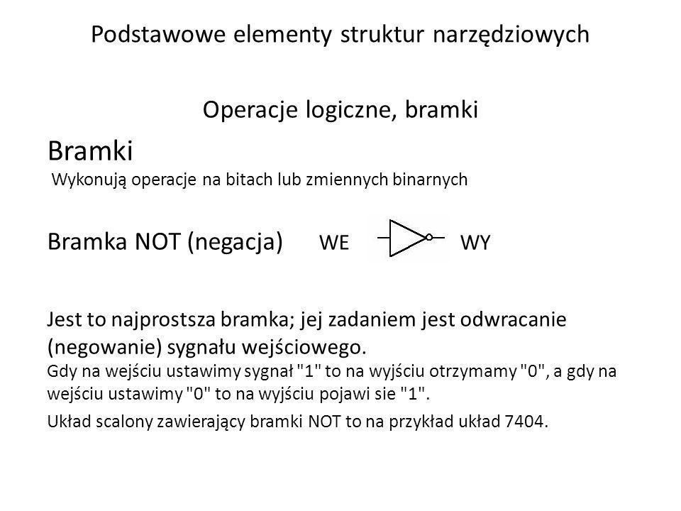 Podstawowe elementy struktur narzędziowych