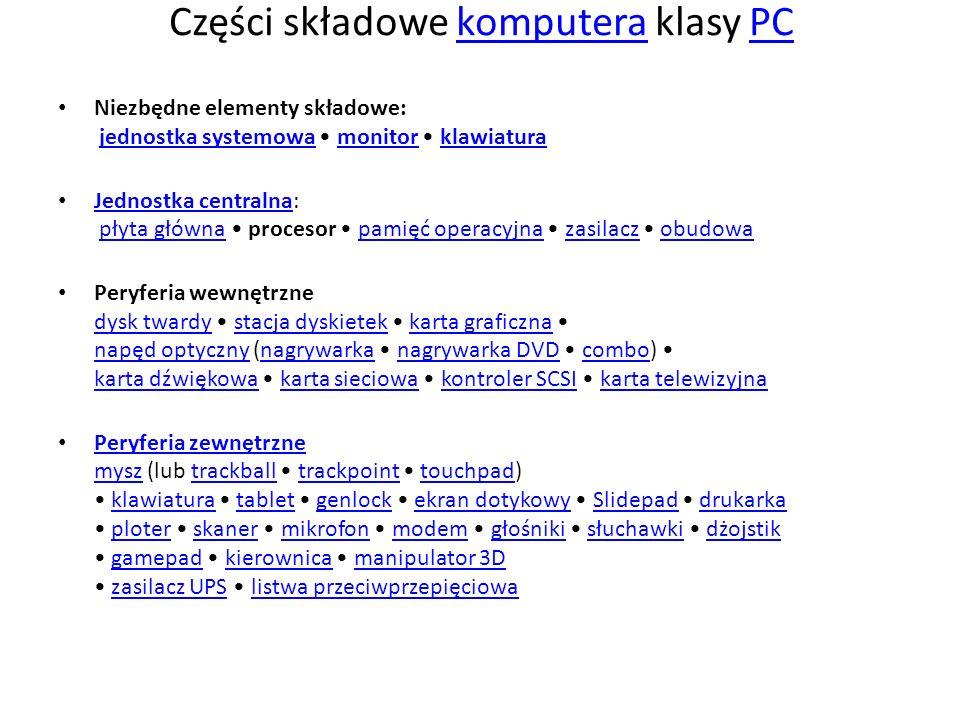 Części składowe komputera klasy PC