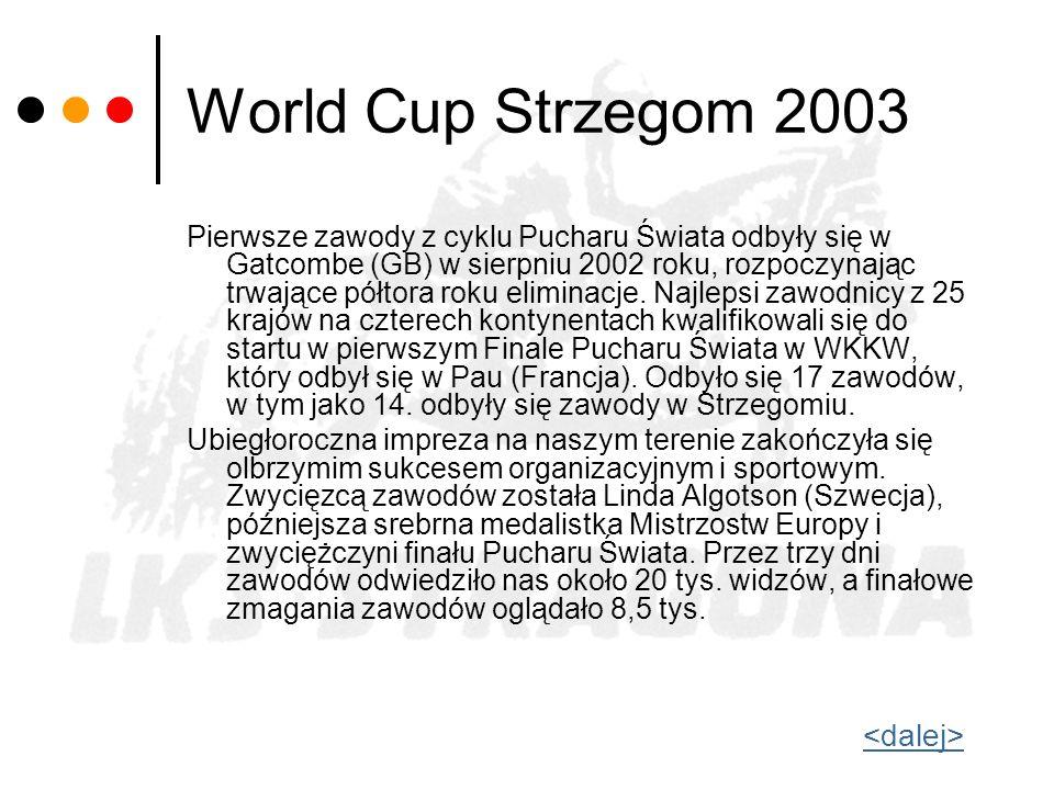 World Cup Strzegom 2003 <dalej>