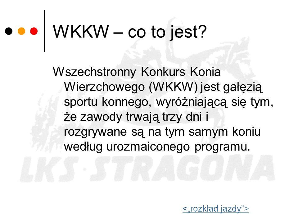 WKKW – co to jest