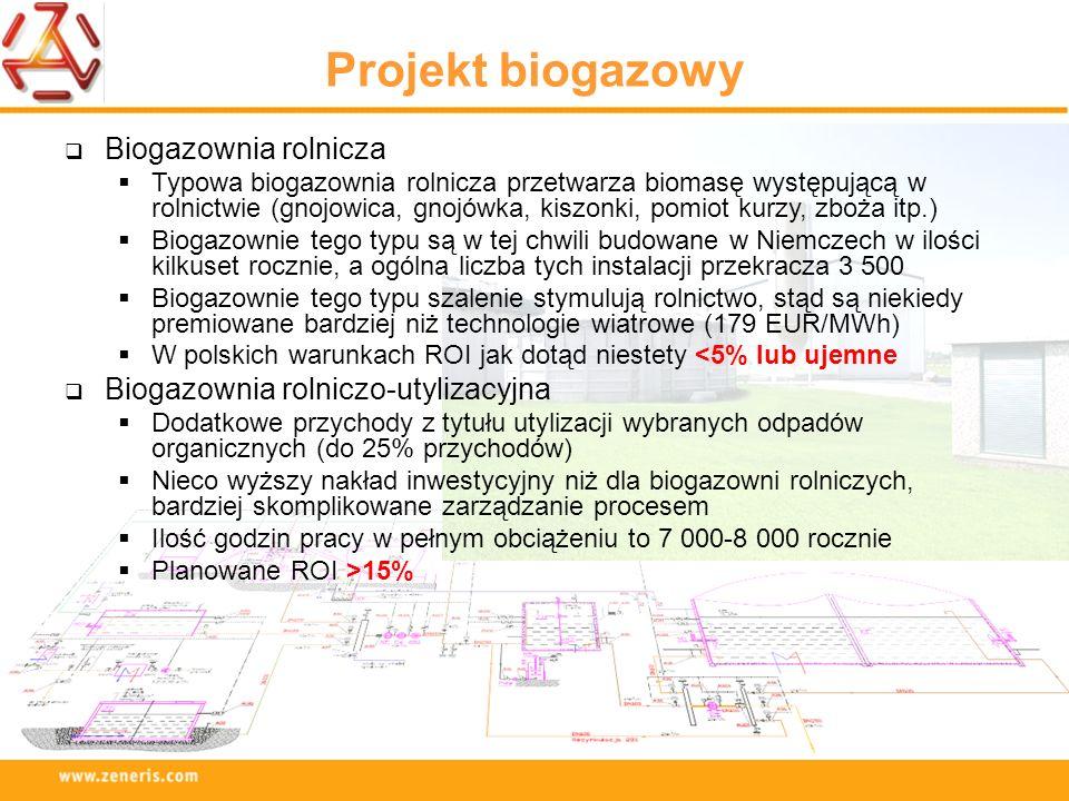 Projekt biogazowy Biogazownia rolnicza