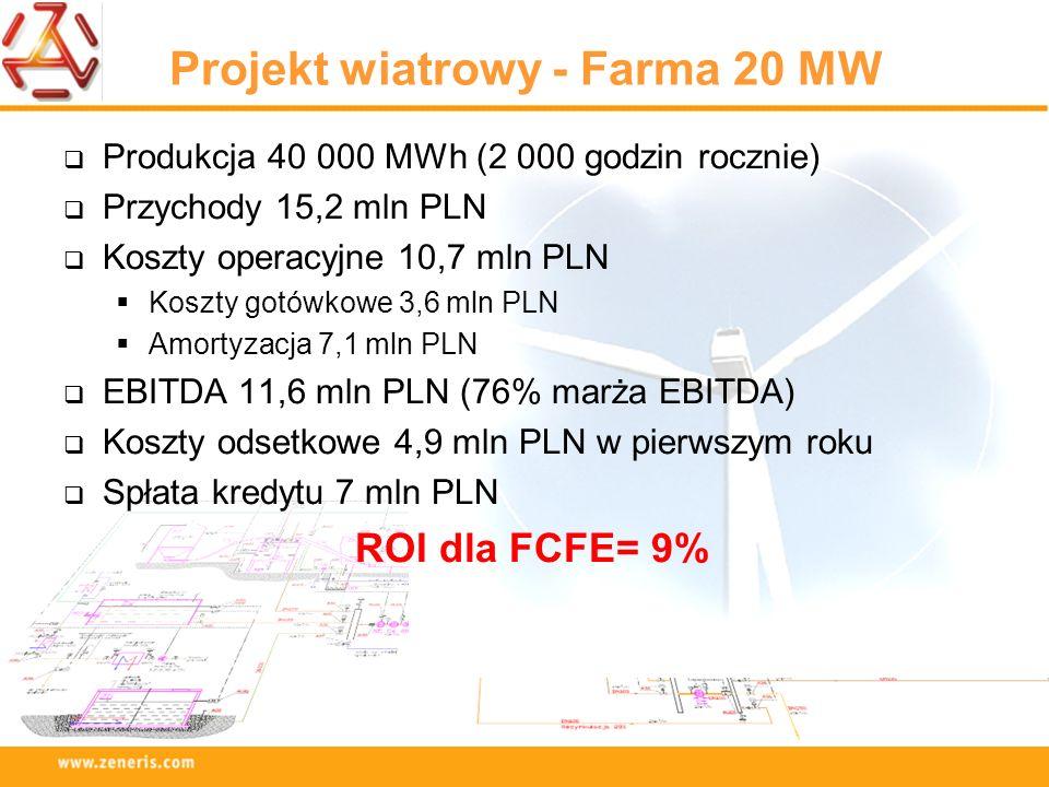 Projekt wiatrowy - Farma 20 MW