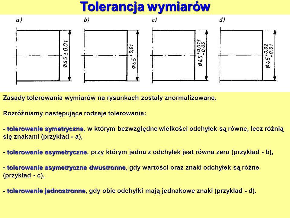 Tolerancja wymiarów