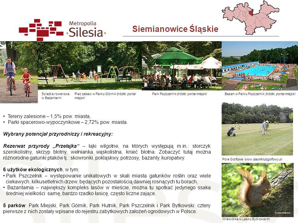 Siemianowice Śląskie Tereny zalesione – 1,5% pow. miasta,