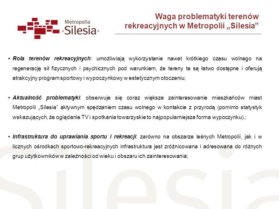 """Waga problematyki terenów rekreacyjnych w Metropolii """"Silesia"""