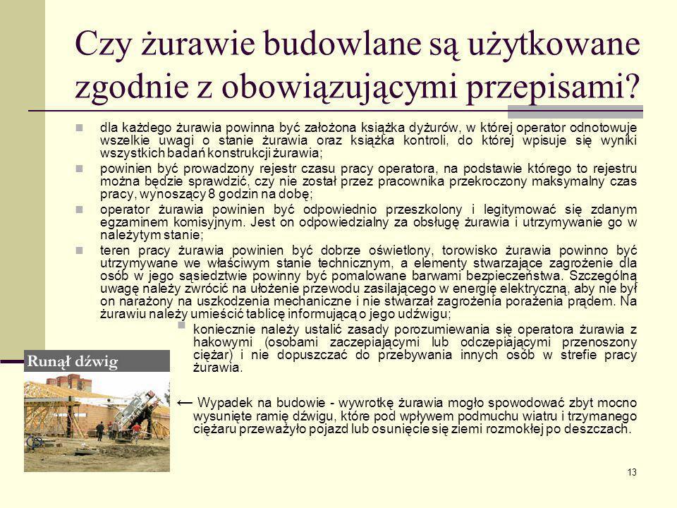 Czy żurawie budowlane są użytkowane zgodnie z obowiązującymi przepisami