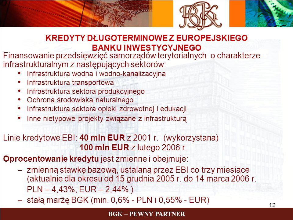 KREDYTY DŁUGOTERMINOWE Z EUROPEJSKIEGO BANKU INWESTYCYJNEGO