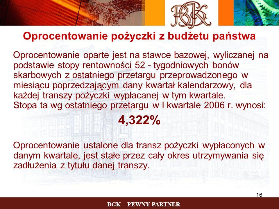 Oprocentowanie pożyczki z budżetu państwa