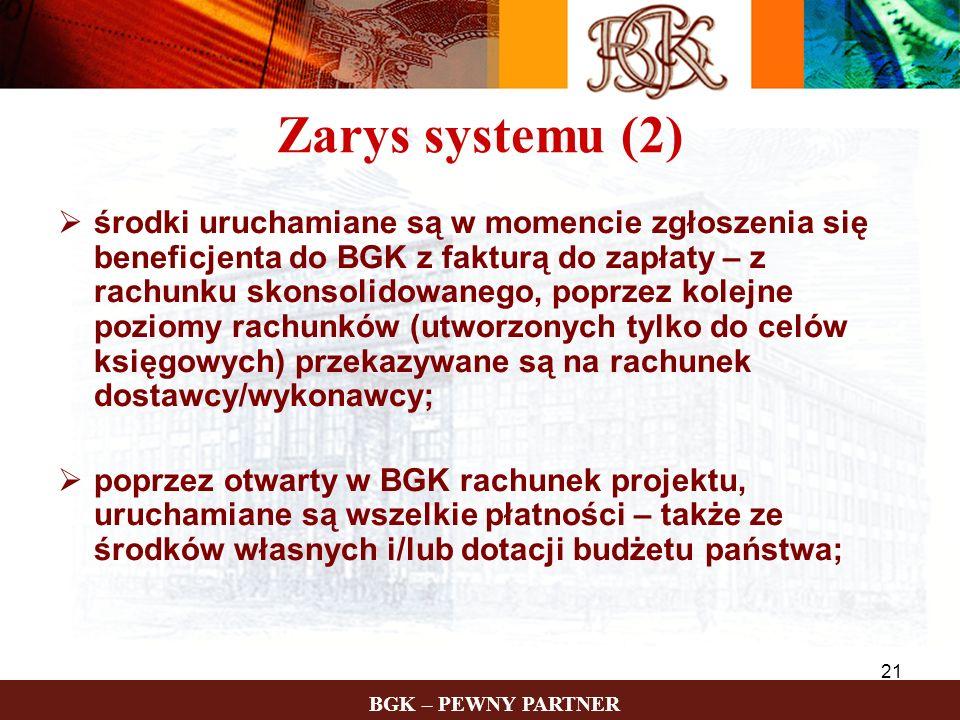 Zarys systemu (2)