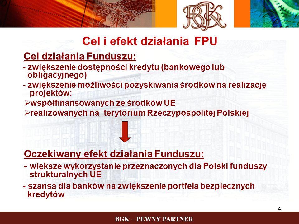 Cel i efekt działania FPU