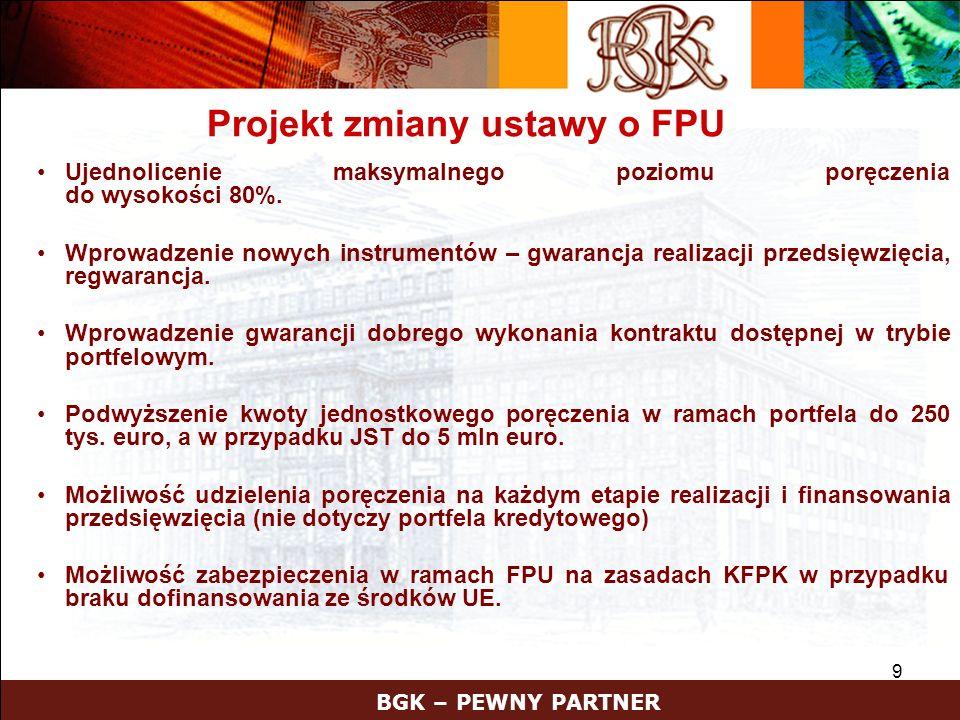 Projekt zmiany ustawy o FPU