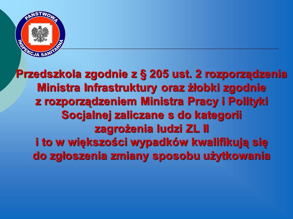 Przedszkola zgodnie z § 205 ust