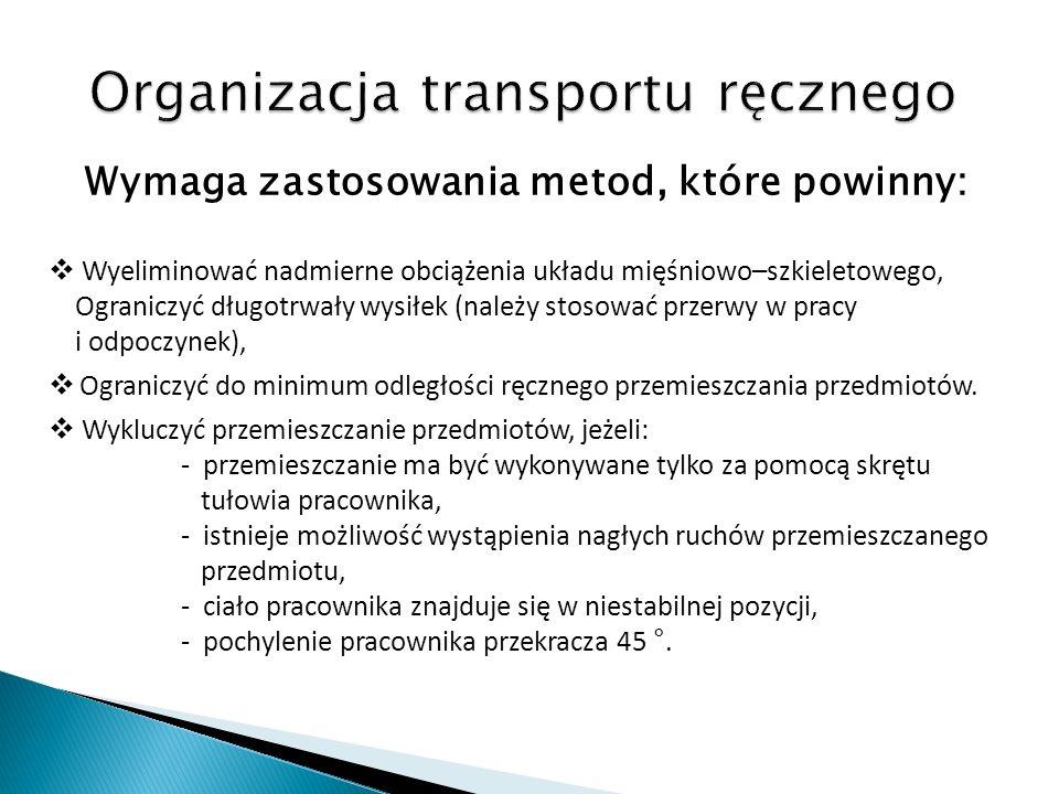 Organizacja transportu ręcznego