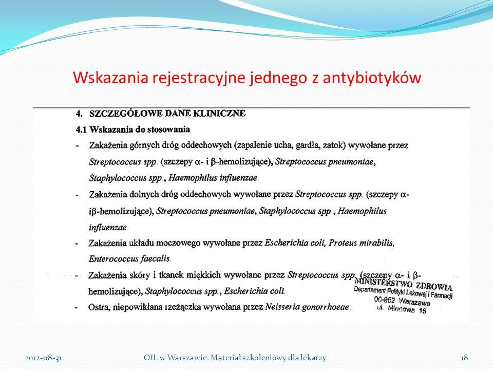 Wskazania rejestracyjne jednego z antybiotyków