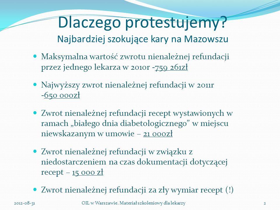 Dlaczego protestujemy Najbardziej szokujące kary na Mazowszu