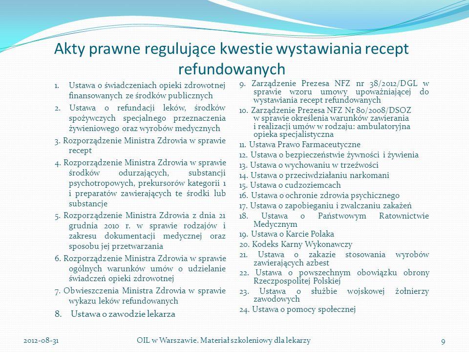Akty prawne regulujące kwestie wystawiania recept refundowanych
