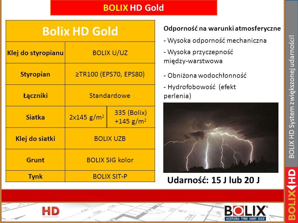 Bolix HD Gold BOLIX HD Gold Udarność: 15 J lub 20 J Klej do styropianu