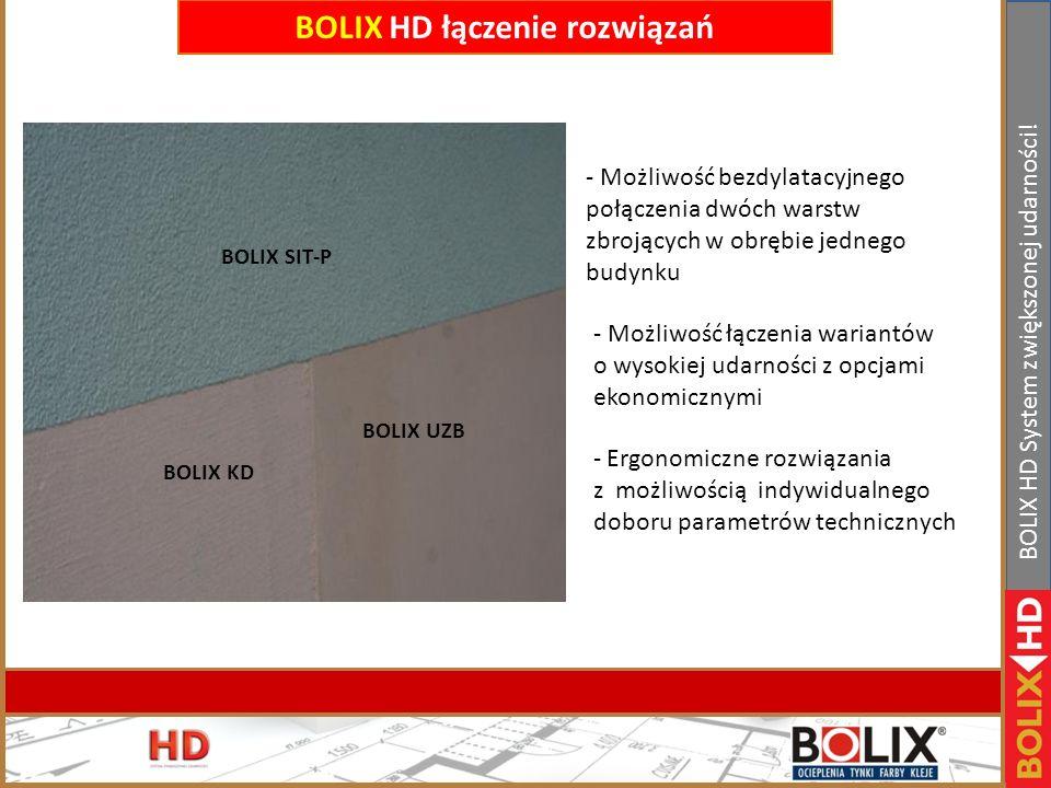 BOLIX HD łączenie rozwiązań