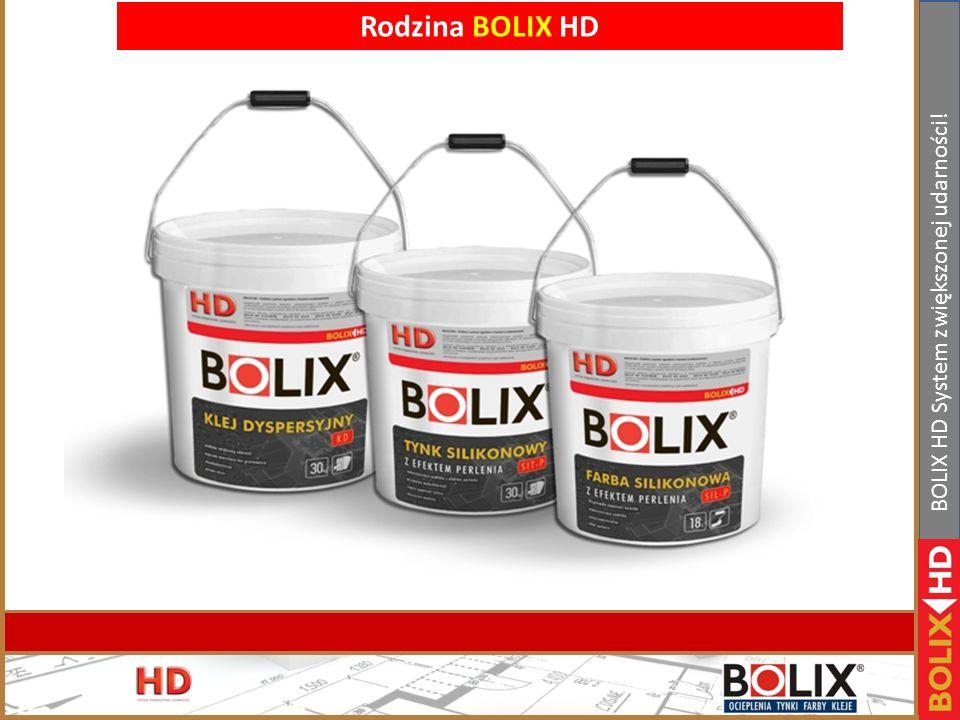 Rodzina BOLIX HD
