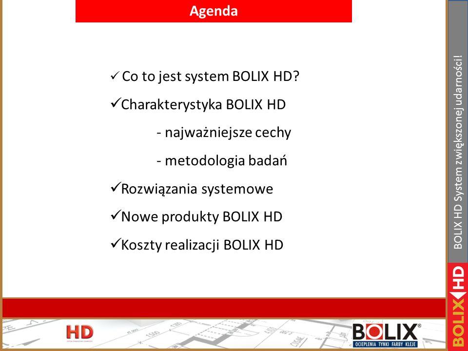 Charakterystyka BOLIX HD - najważniejsze cechy - metodologia badań