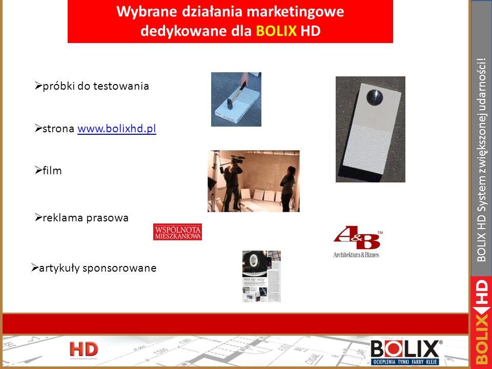 Wybrane działania marketingowe dedykowane dla BOLIX HD