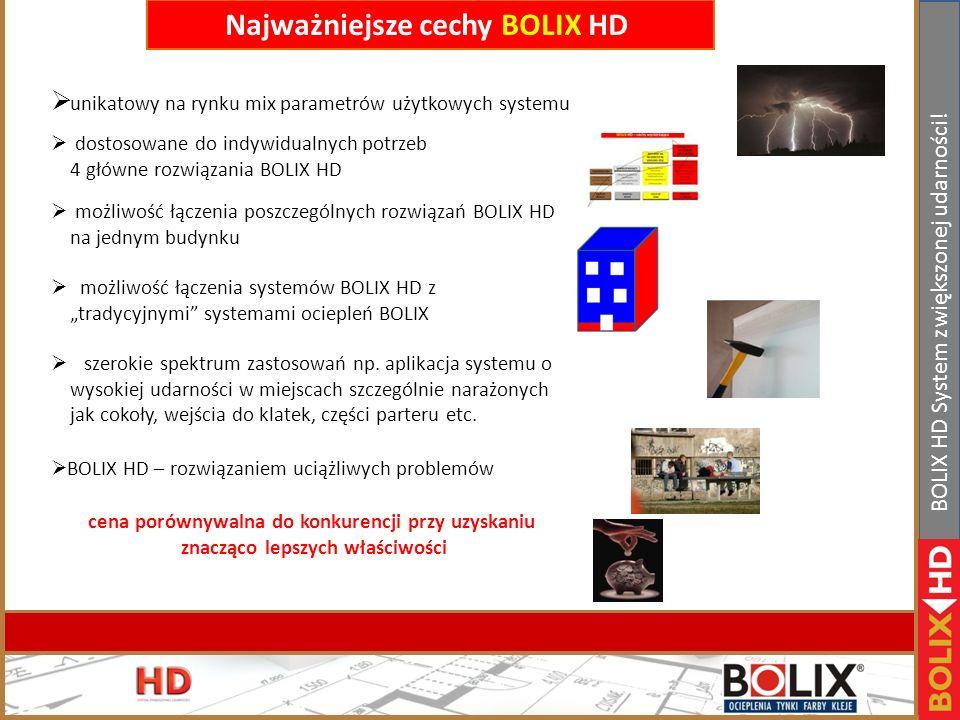 Najważniejsze cechy BOLIX HDI