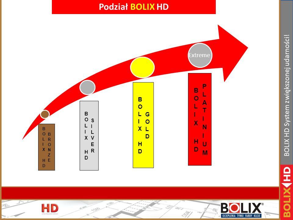 Podział BOLIX HD Extreme BOLIX HD PLATINIUM BOLIX HD GOLD BOLIX HD