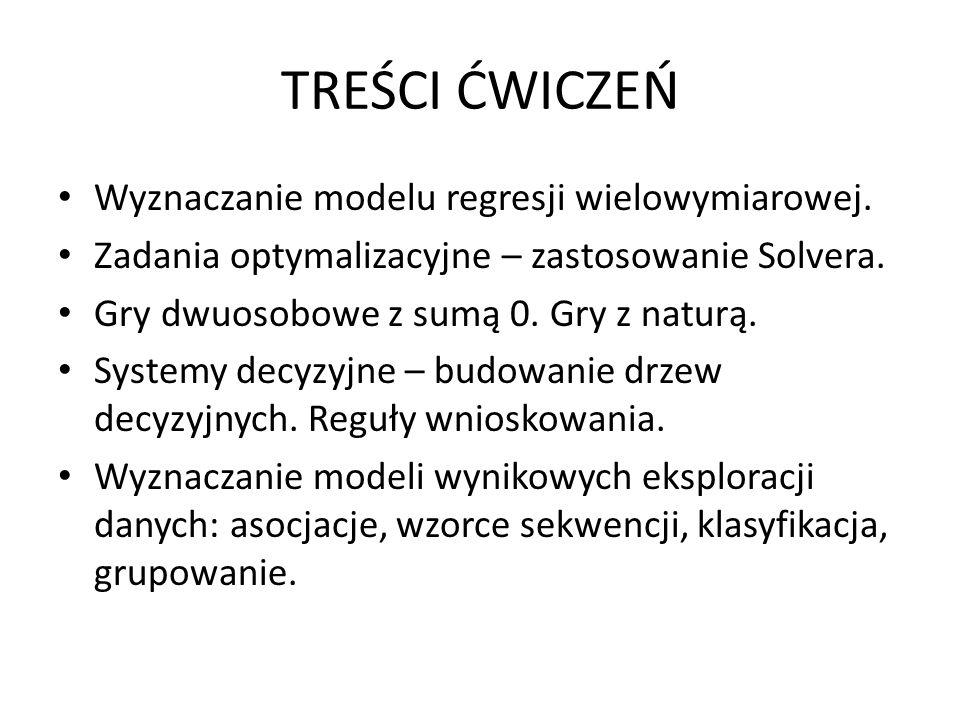 TREŚCI ĆWICZEŃ Wyznaczanie modelu regresji wielowymiarowej.