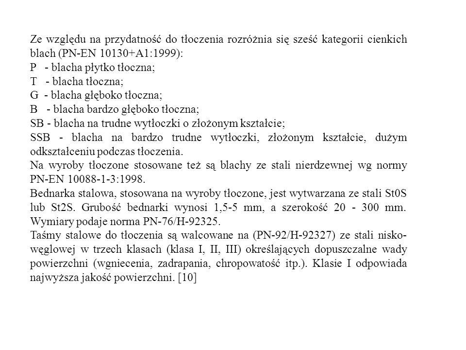 Ze względu na przydatność do tłoczenia rozróżnia się sześć kategorii cienkich blach (PN-EN 10130+A1:1999):