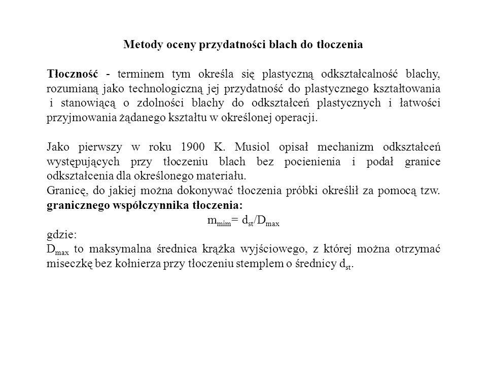 Metody oceny przydatności blach do tłoczenia