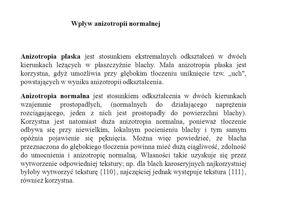 Wpływ anizotropii normalnej