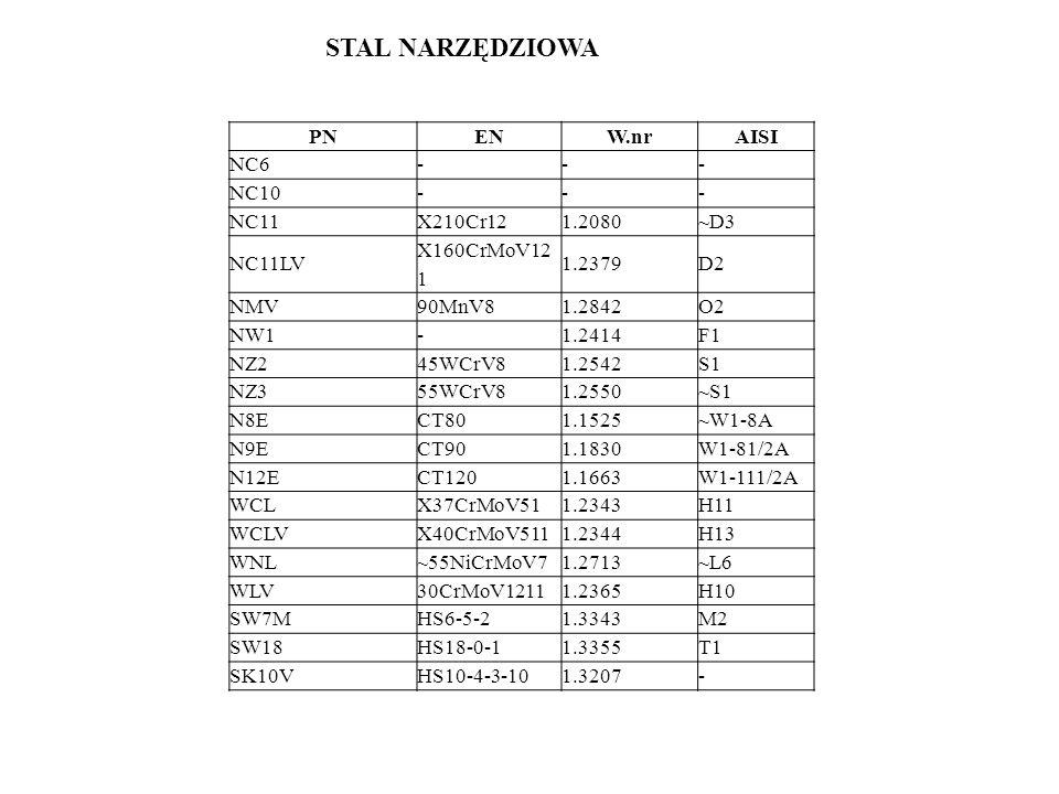 STAL NARZĘDZIOWA PN EN W.nr AISI NC6 - NC10 NC11 X210Cr12 1.2080 ~D3