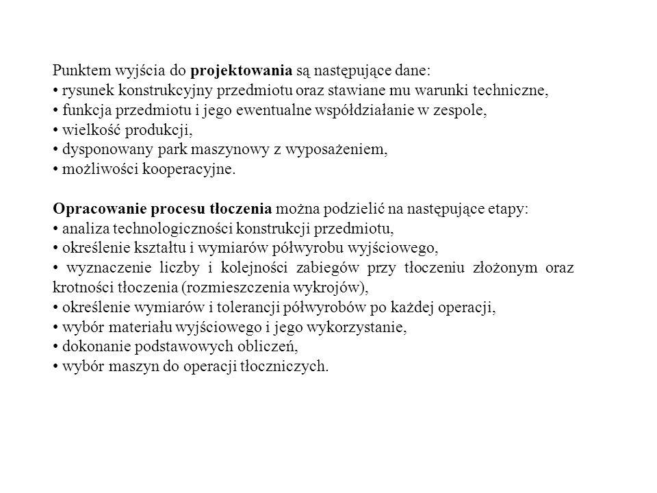 Punktem wyjścia do projektowania są następujące dane: