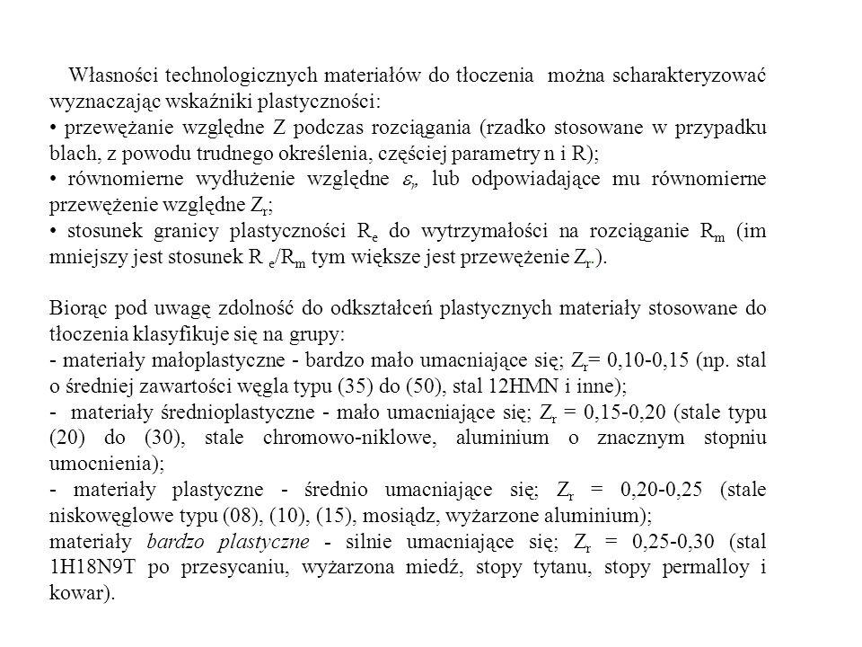Własności technologicznych materiałów do tłoczenia można scharakteryzować wyznaczając wskaźniki plastyczności: