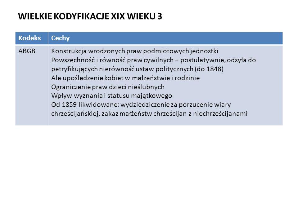 WIELKIE KODYFIKACJE XIX WIEKU 3
