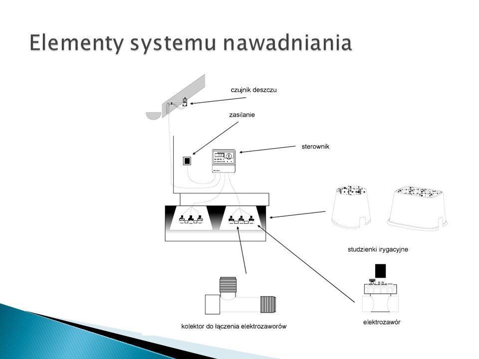 Elementy systemu nawadniania