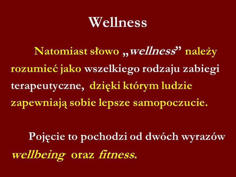 Wellness wellbeing oraz fitness.