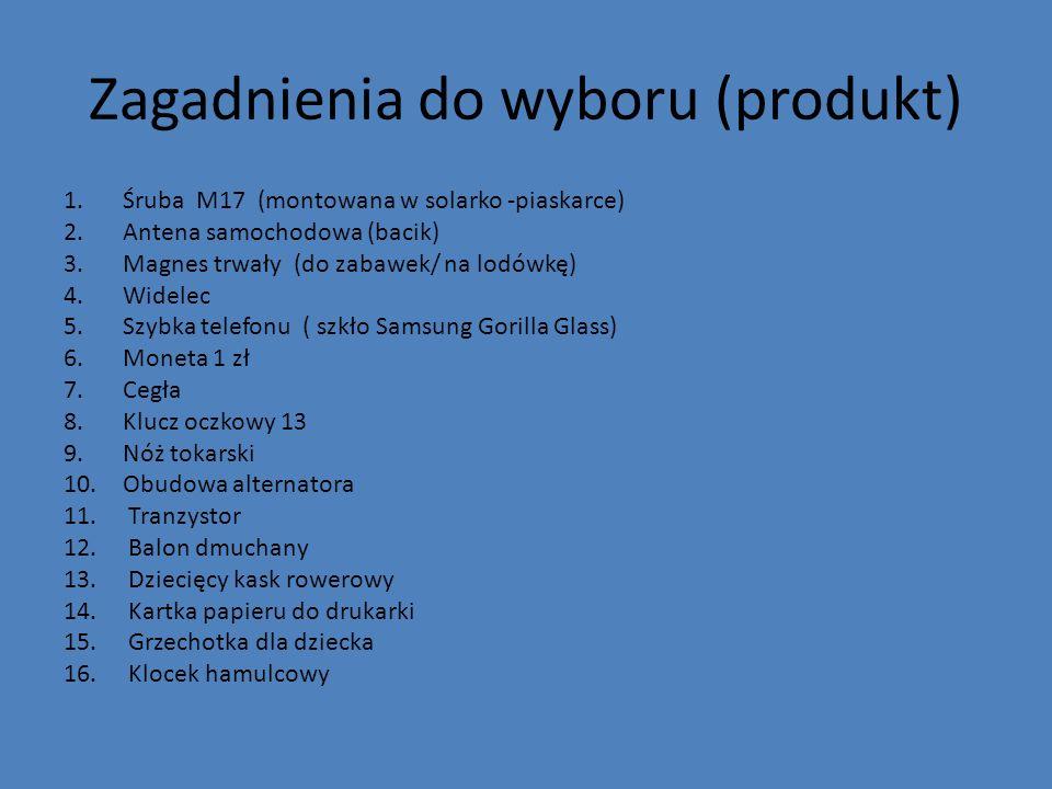 Zagadnienia do wyboru (produkt)