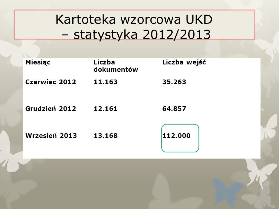 Kartoteka wzorcowa UKD