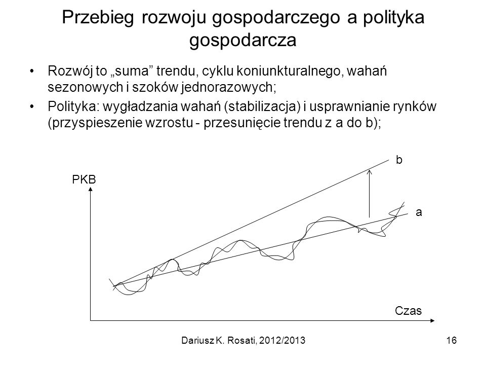 Przebieg rozwoju gospodarczego a polityka gospodarcza