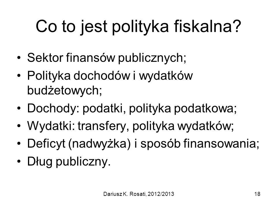 Co to jest polityka fiskalna